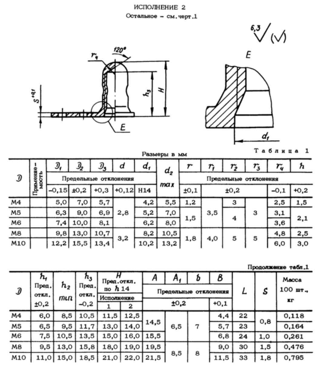 ОСТ 1 11363-73 Гайки герметичные одноушковые самоконтрящиеся