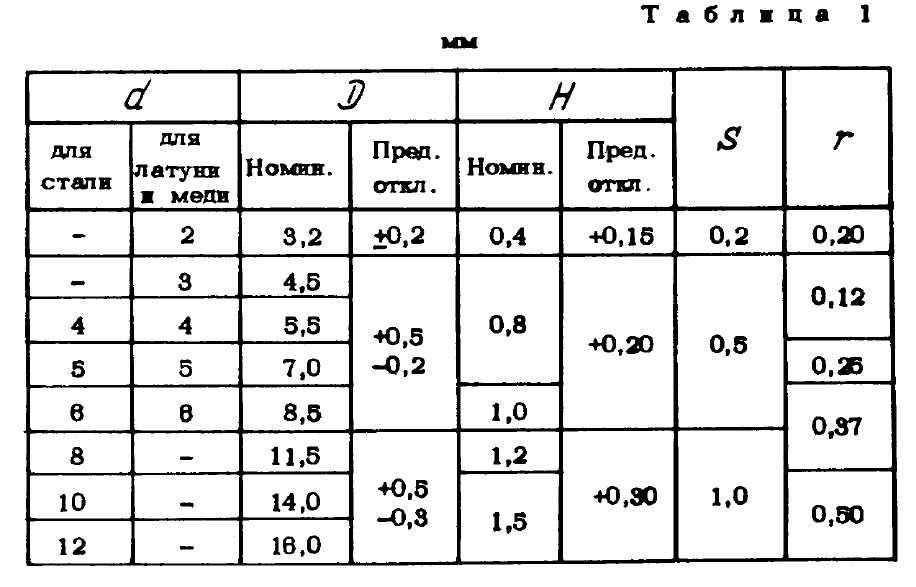 ОСТ 1 34034-77 Заклепки трубчатые