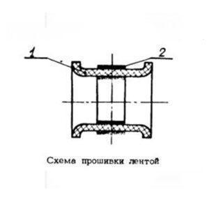 Прокладка ОСТ 1 13281-78
